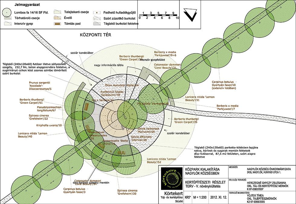 Központi tér tervrajza